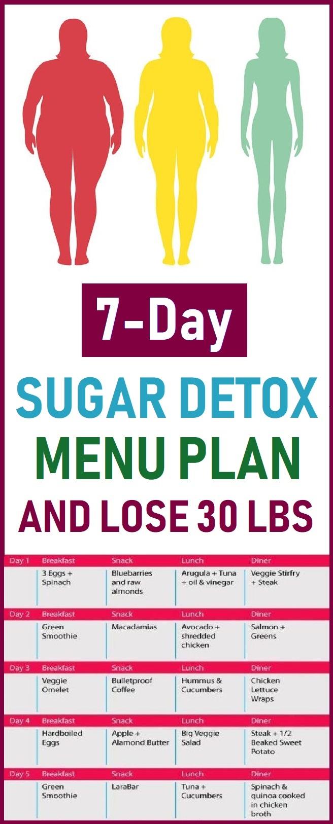 sugar detox menu plan