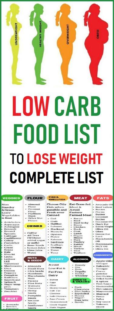 LOW CARB FOOD LIST